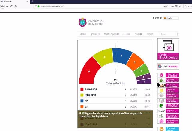 Pantallazo de la web del Ayuntamiento de Marratxí difundido por Vox