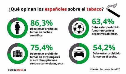 Casi el 90% de los españoles quiere prohibir fumar en coches con niños