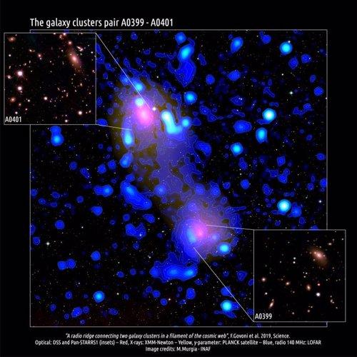 Primera evidencia de un 'puente' de radio entre dos cúmulos galácticos