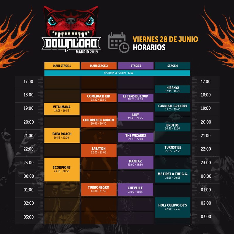 download festival timetable