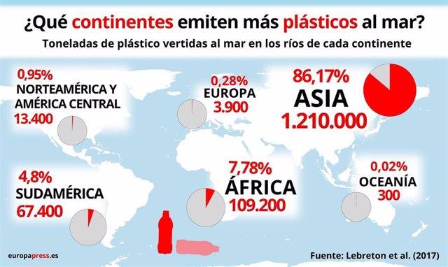 La contaminación de los océanos por el uso de plásticos, en 5 cifras