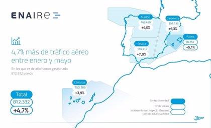 Más de 150.200 vuelos se gestionaron en Canarias hasta mayo, un 3,9% más