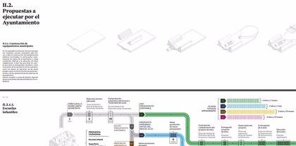 Madrid edita online guía sobre su funcionamiento para uso eficiente de sus cauces en tiempos de participación ciudadana