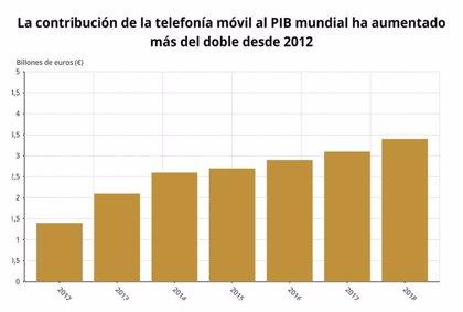 La criminalidad aumentó un 4,3% en C-LM en el primer trimestre con respecto al año anterior, con 16.987 infracciones