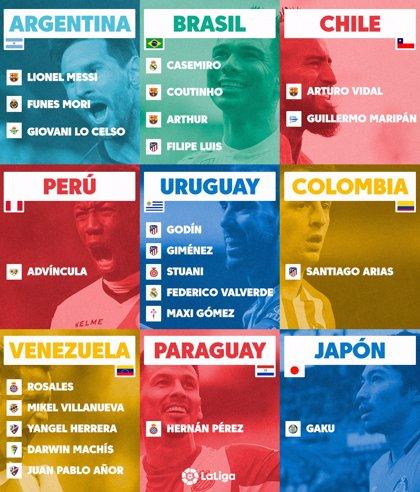 10 estrellas de LaLiga en la Copa América 2019
