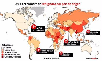Un récord de 70,8 millones de personas se han visto forzadas a dejar sus hogares en el mundo