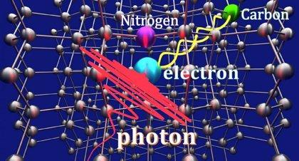 Teletransporte de información cuántica hasta dentro de un diamante
