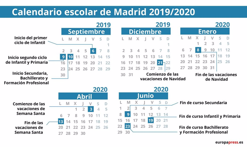 Calendario Verano 2020.Calendario Escolar En La Comunidad De Madrid 2019 2020 Navidad Semana Santa Y Vacaciones De Verano