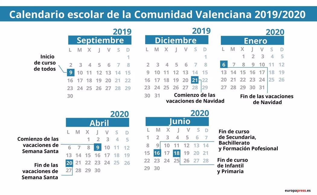 Calendario Escolar 2020 2020 Comunidad Valenciana.Calendario Escolar En Comunidad Valenciana 2019 2020 Navidad Semana Santa Y Vacaciones De Verano