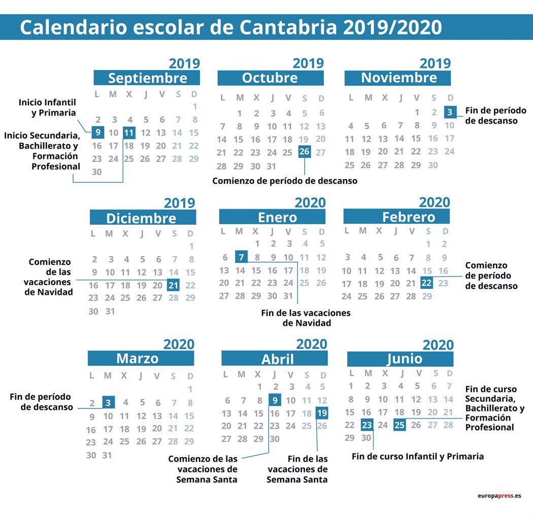 Calendario 2020 Marzo Abril.Calendario Escolar En Cantabria 2019 2020 Navidad Semana Santa Y Vacaciones De Verano