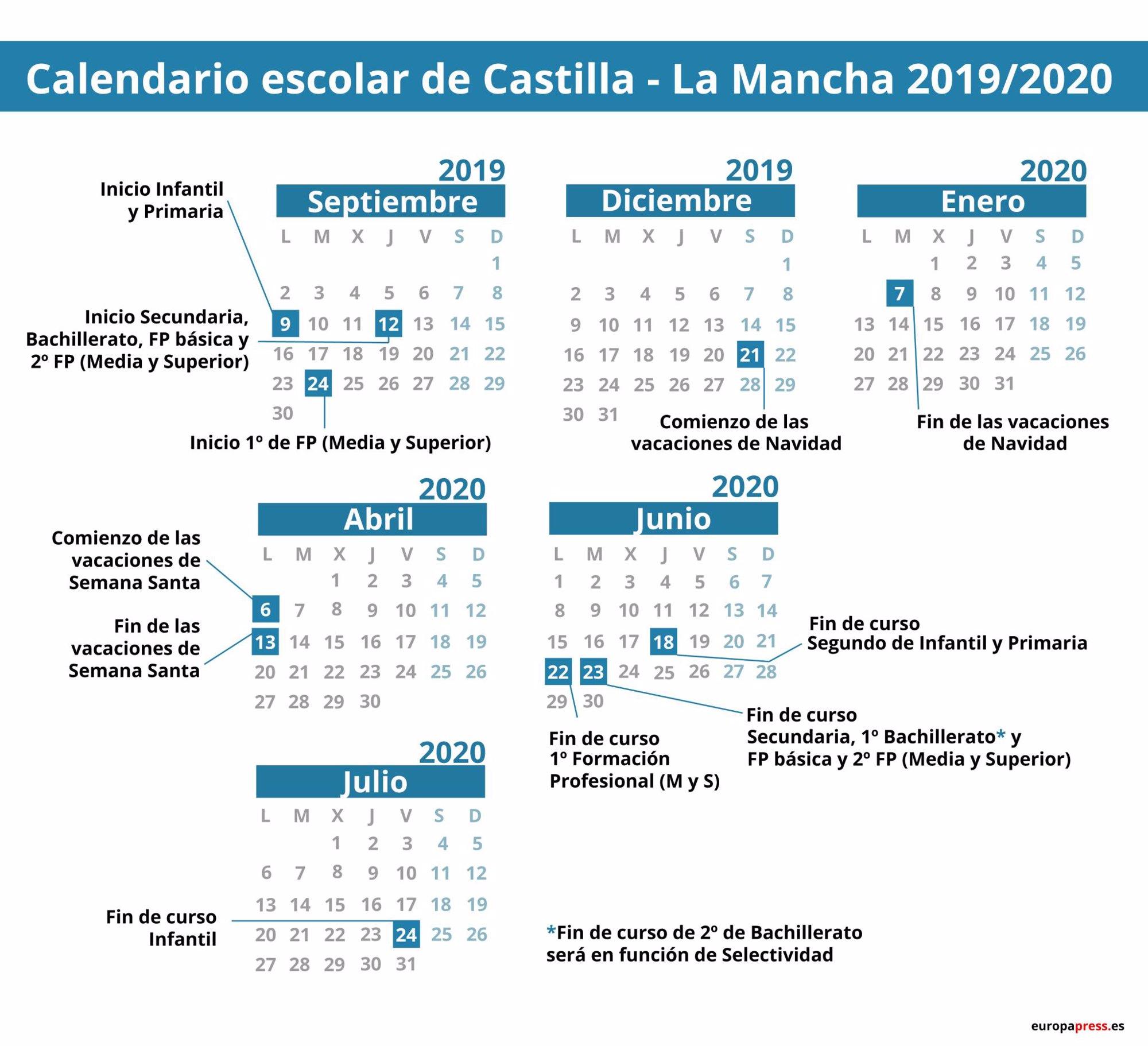 Calendario Junio Julio 2020.Calendario Escolar En Castilla La Mancha 2019 2020 Navidad Semana Santa Y Vacaciones De Verano