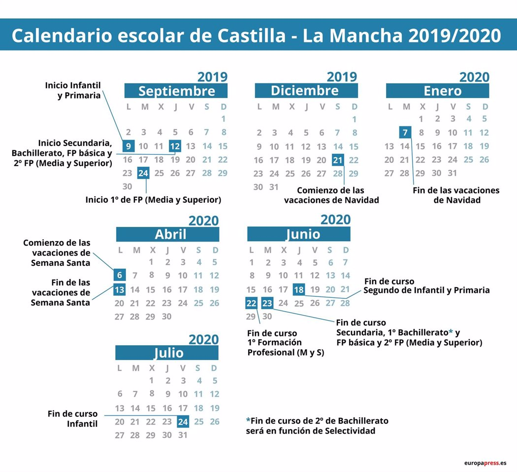 Calendario Laboral Castilla Y Leon 2020.Calendario Escolar 2019 2020 Por Comunidades Navidad Semana Santa