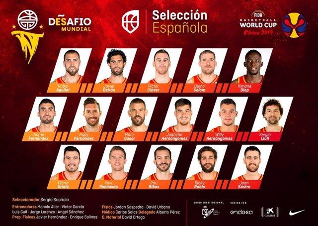 Lista de España para el Mundial de baloncesto de China