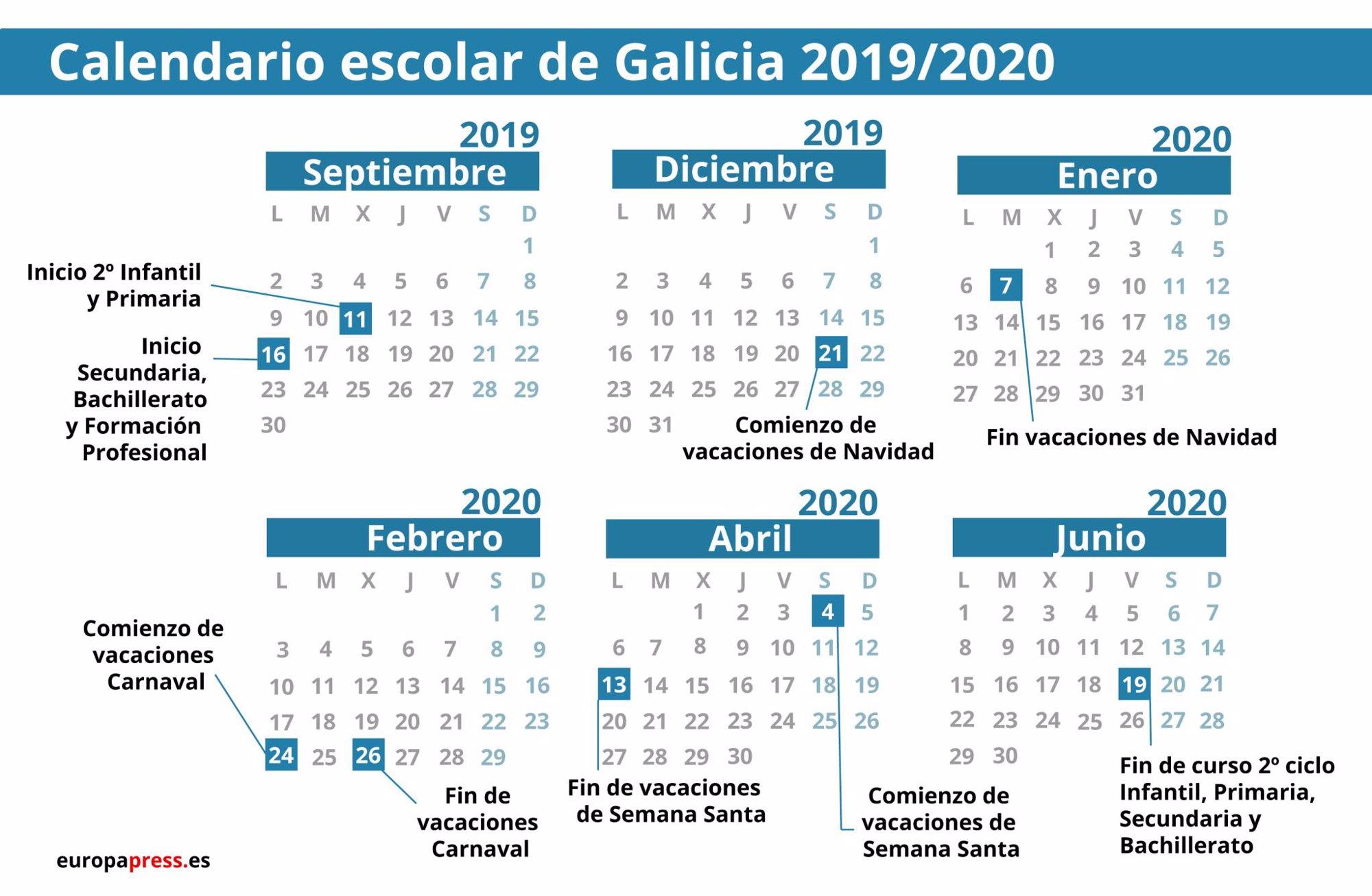 Calendario De Semanas.Calendario Escolar En Galicia 2019 2020 Navidad Semana Santa Y Vacaciones De Verano