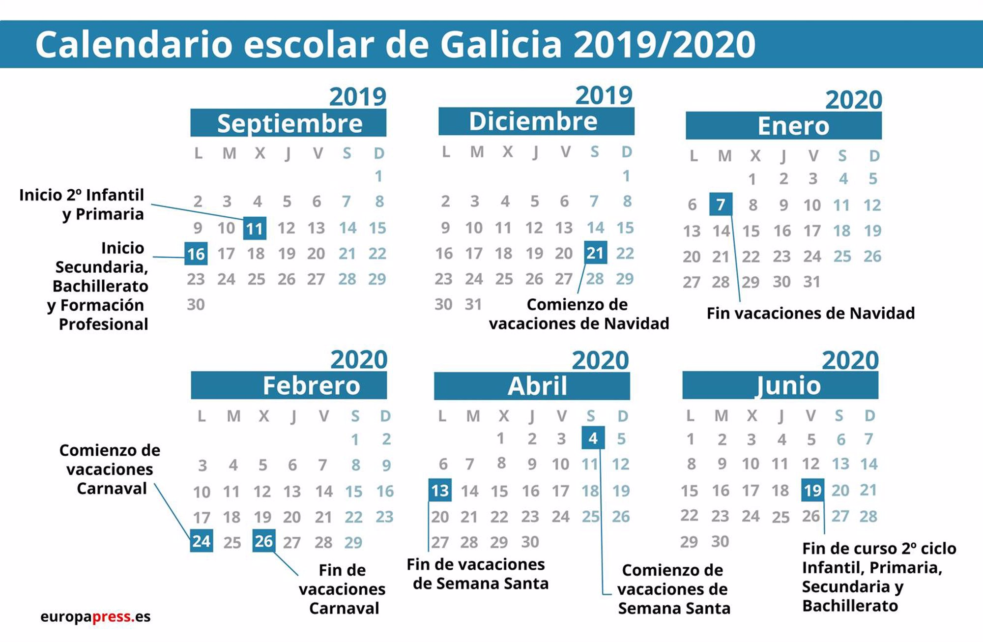 Calendario Verano 2020.Calendario Escolar En Galicia 2019 2020 Navidad Semana Santa Y Vacaciones De Verano