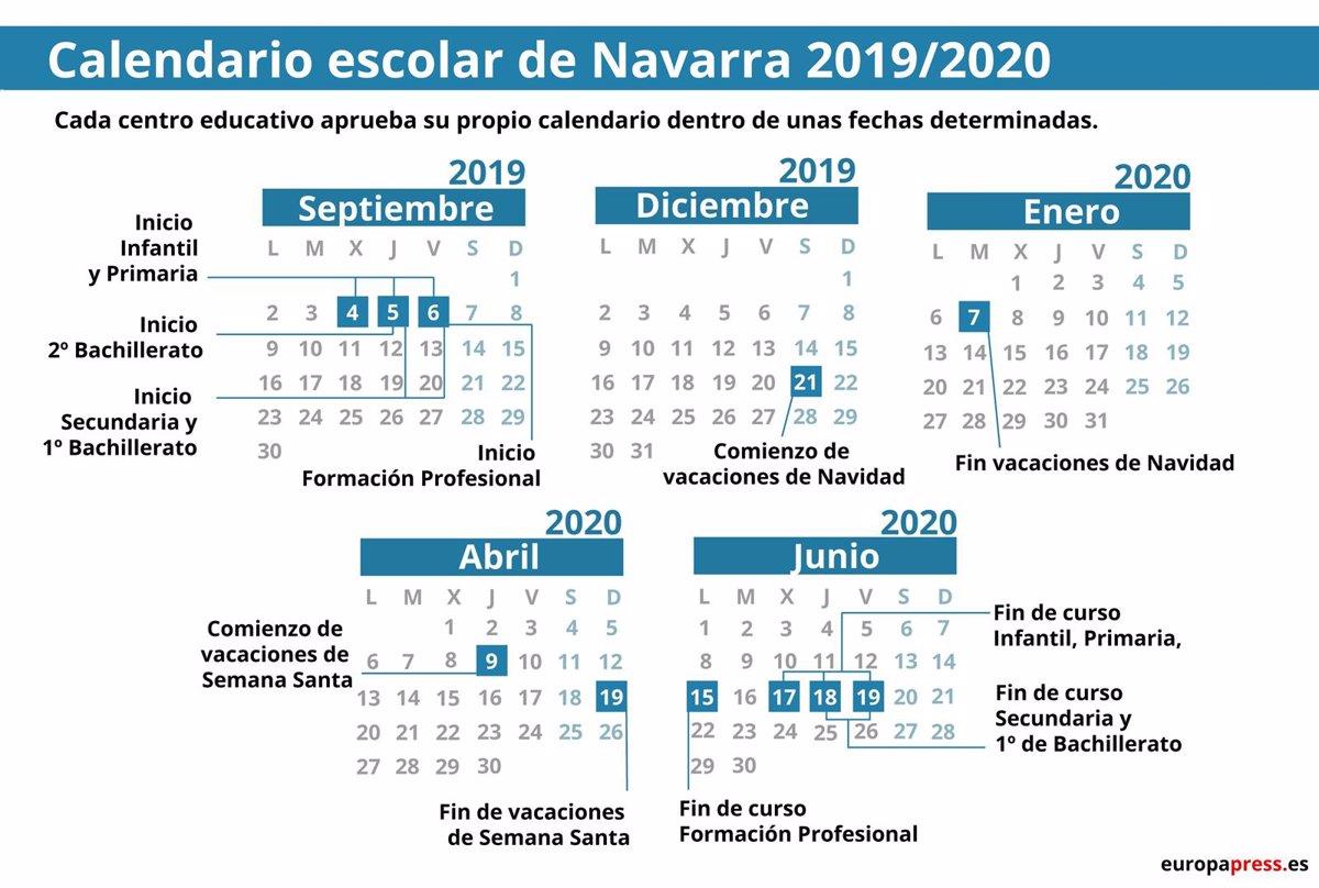 Calendario Escolar 1819.Calendario Escolar En Navarra 2019 2020 Navidad Semana Santa Y Vacaciones De Verano