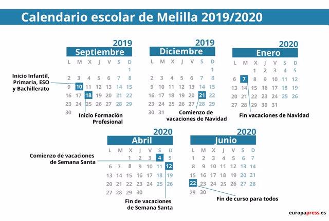 Calendario Escolar Barcelona.Calendario Escolar En Melilla 2019 2020 Navidad Semana Santa Y Vacaciones De Verano