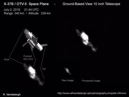 Imagen del avión espacial no tripulado X37B en la órbita terrestre