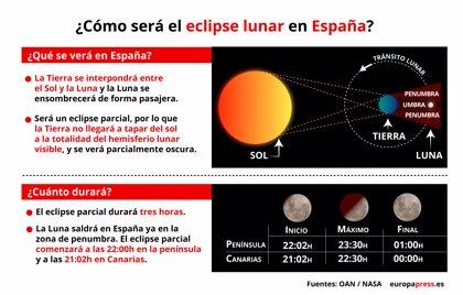 Así se vió el eclipse parcial de luna