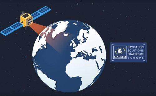 Sistema de navegación por satélite Galileo