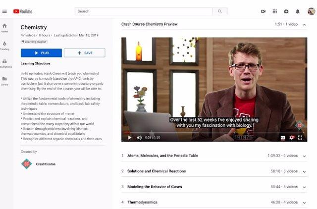 Listas de reproducción educativas de YouTube