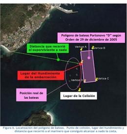 Gráfico de la investigación del naufragio del 'Nuevo Marcos'