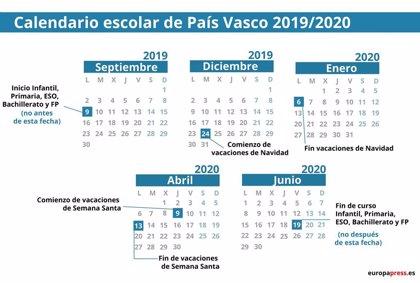 Calendario escolar en País Vasco 2019/2020: Navidad, Semana Santa y vacaciones de verano