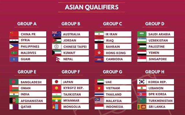 Fase de clasificación asiática para el Mundial 2022