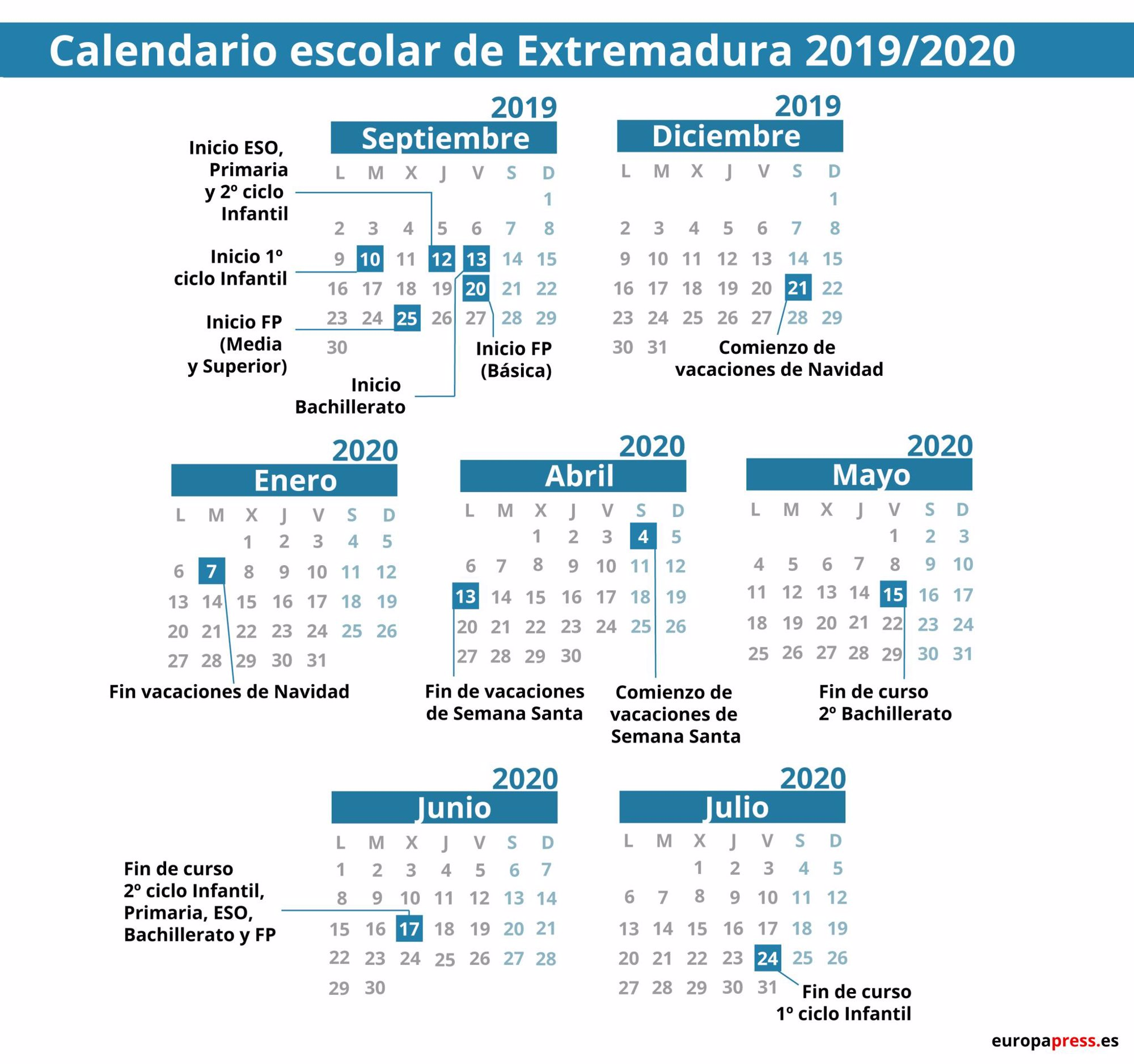Calendario Loteria Nacional 2020.Calendario Escolar En Extremadura 2019 2020 Navidad Semana Santa Y Vacaciones De Verano