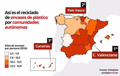 España ya recicla más plástico del que deposita en vertederos, según Cicloplast
