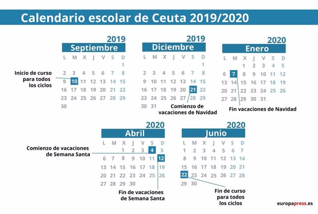 Calendario Laboral Jaen 2020.Calendario Escolar 2019 2020 Por Comunidades Navidad Semana Santa