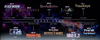 Calendario de la Fase 4 de Marvel: Thor 4, Black Widow, Los Eternos...