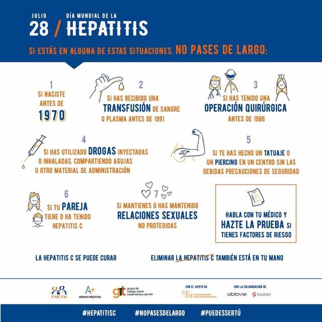 Infografía enmarcada en la campaña de sensibilización 'Puedes Ser Tú' sobre el diagnóstico de la Hepatitis C.
