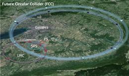 Representación de los anillos del LHC y FCC