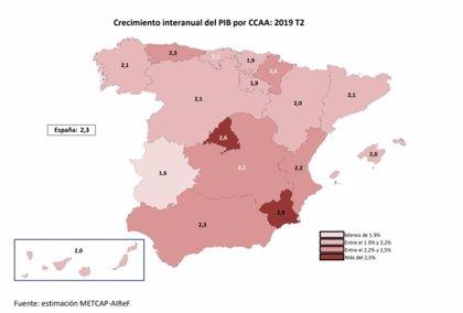 Galicia crece un 2,1% en el segundo trimestre