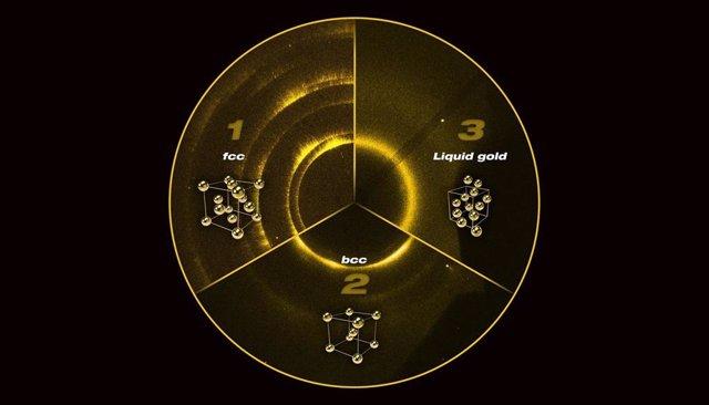 Tres fases del oro