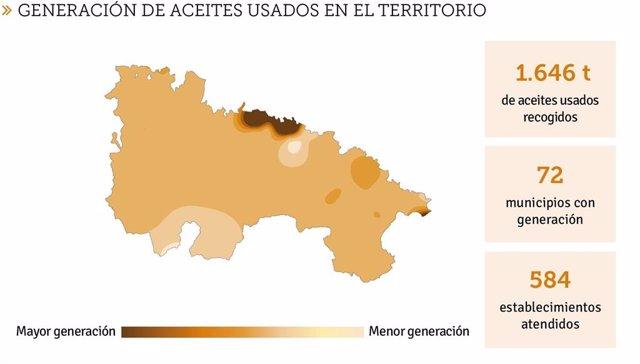 Mapa de generación de aceites usados en La Rioja
