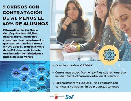 La Comunidad destina 419.000 euros para nueve cursos en los que podrán ser contratados el 40% de participantes