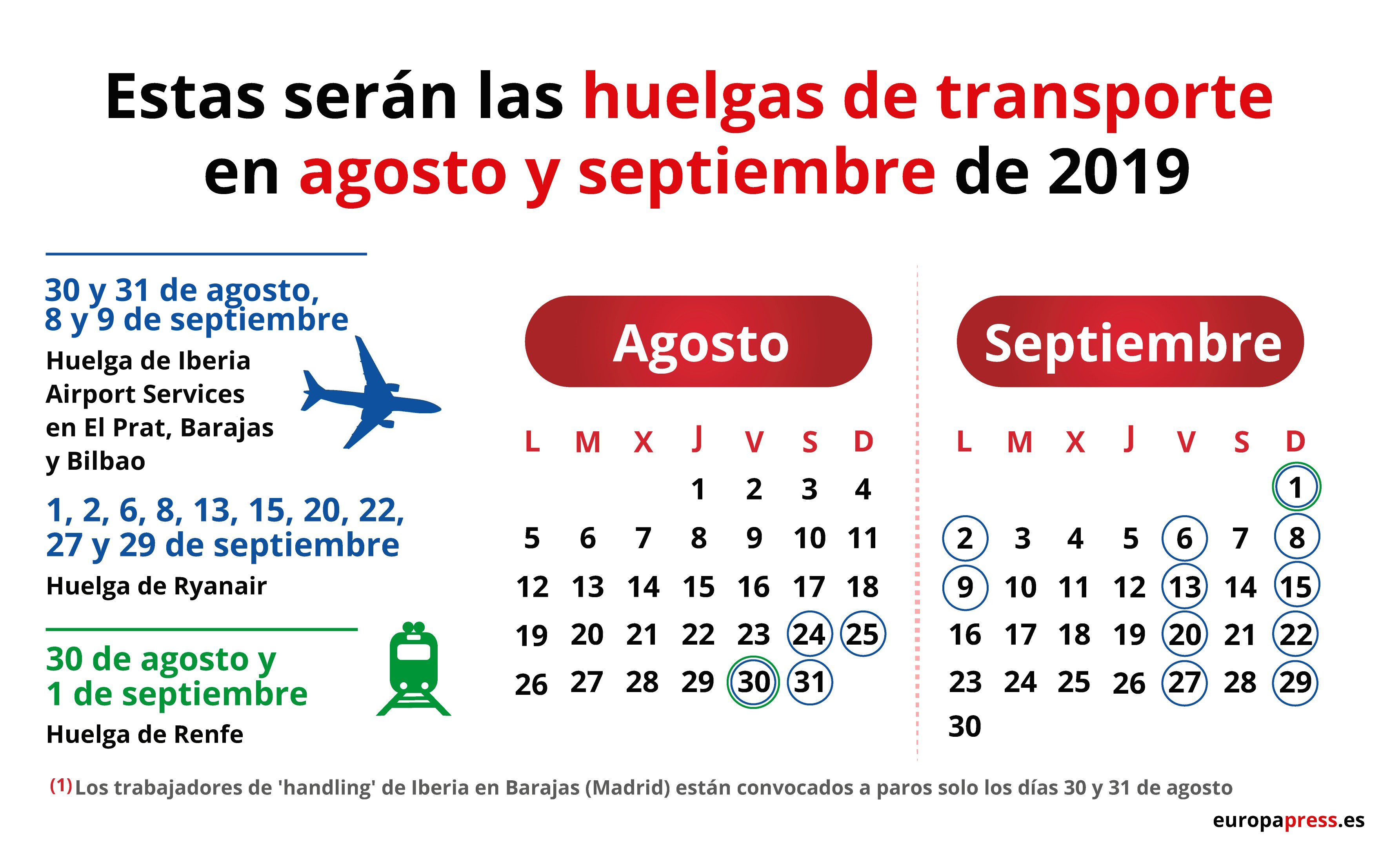 Calendario de huelga de transporte para finales de agosto y septiembre de 2019