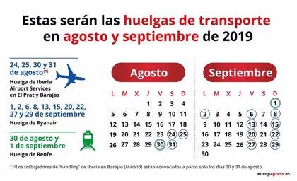 Huelgas en la vuelta de vacaciones: Renfe, personal de tierra de Iberia y TPC de Ryanair