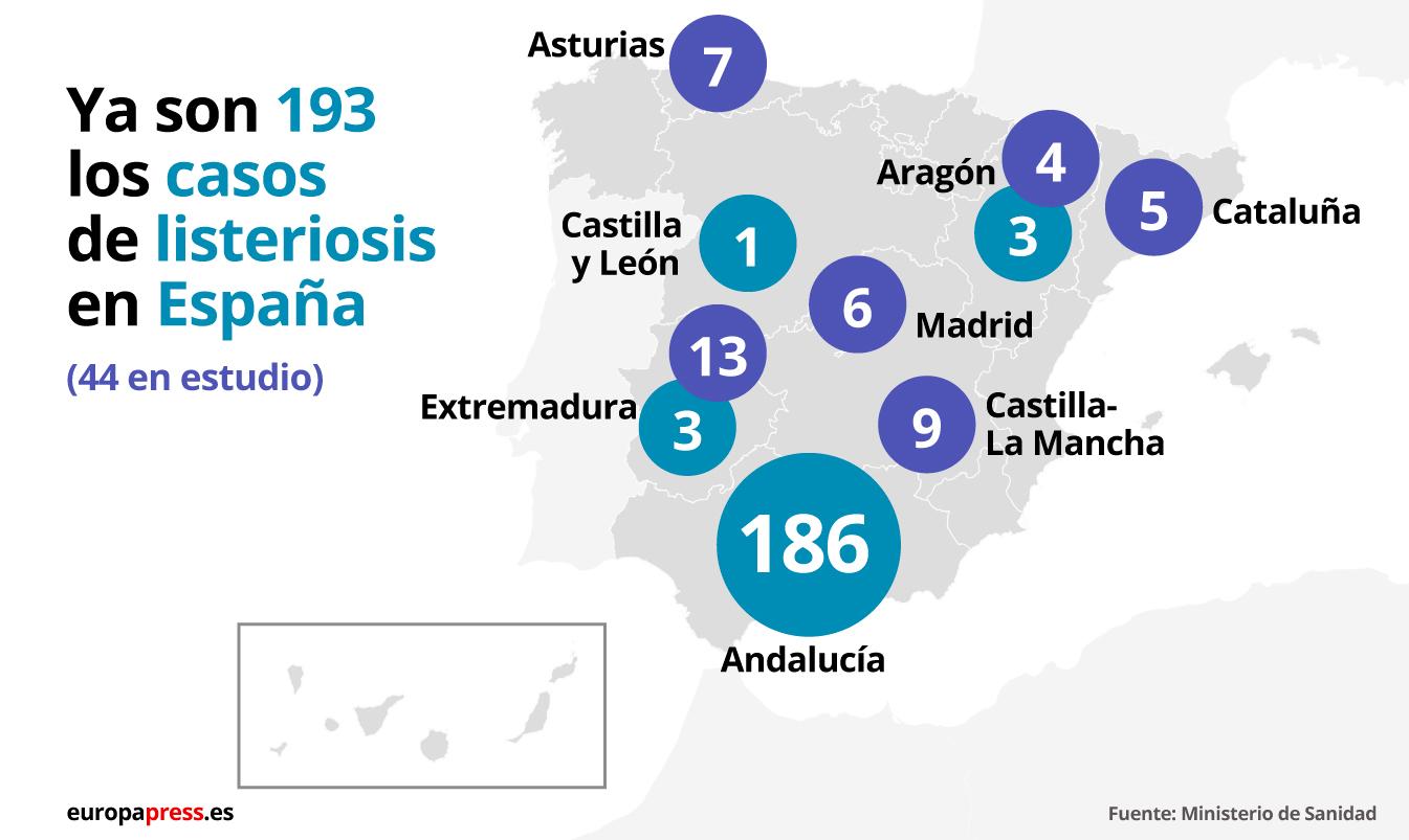 Casos de listeriosis en España el 23 de agosto de 2019