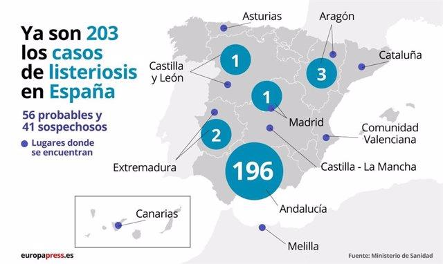 Casos de listerioris en España a 28 de agosto de 2019.