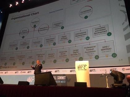 Fútbol.- LaLiga, premiada por 'World Football Summit' a la 'Mejor Estrategia de Internacionalización'