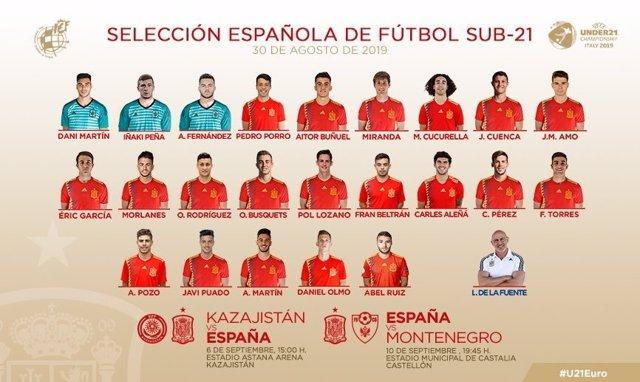 Fútbol/Sub-21.- La selección española estrena ciclo tras proclamarse campeona de