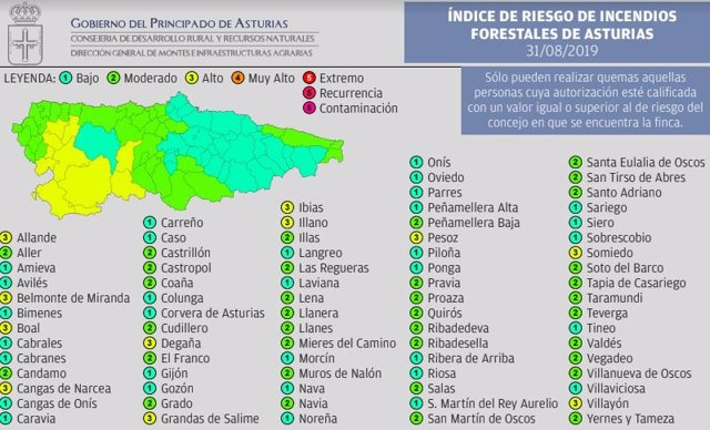 Índice De Riesgo Por Incendios Forestales Para El Sábado 31 De Agosto De 2019.