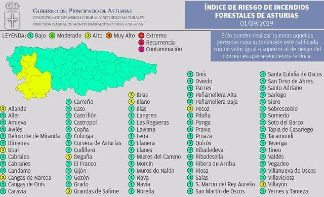 Mapa del riesgo de incendios en Asturias el 1 de septiembre de 2019