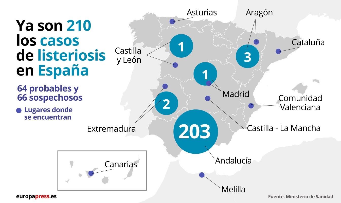 Afectados por el brote de listeriosis en España a 2 de septiembre de 2019, según los datos del Ministerio de Sanidad