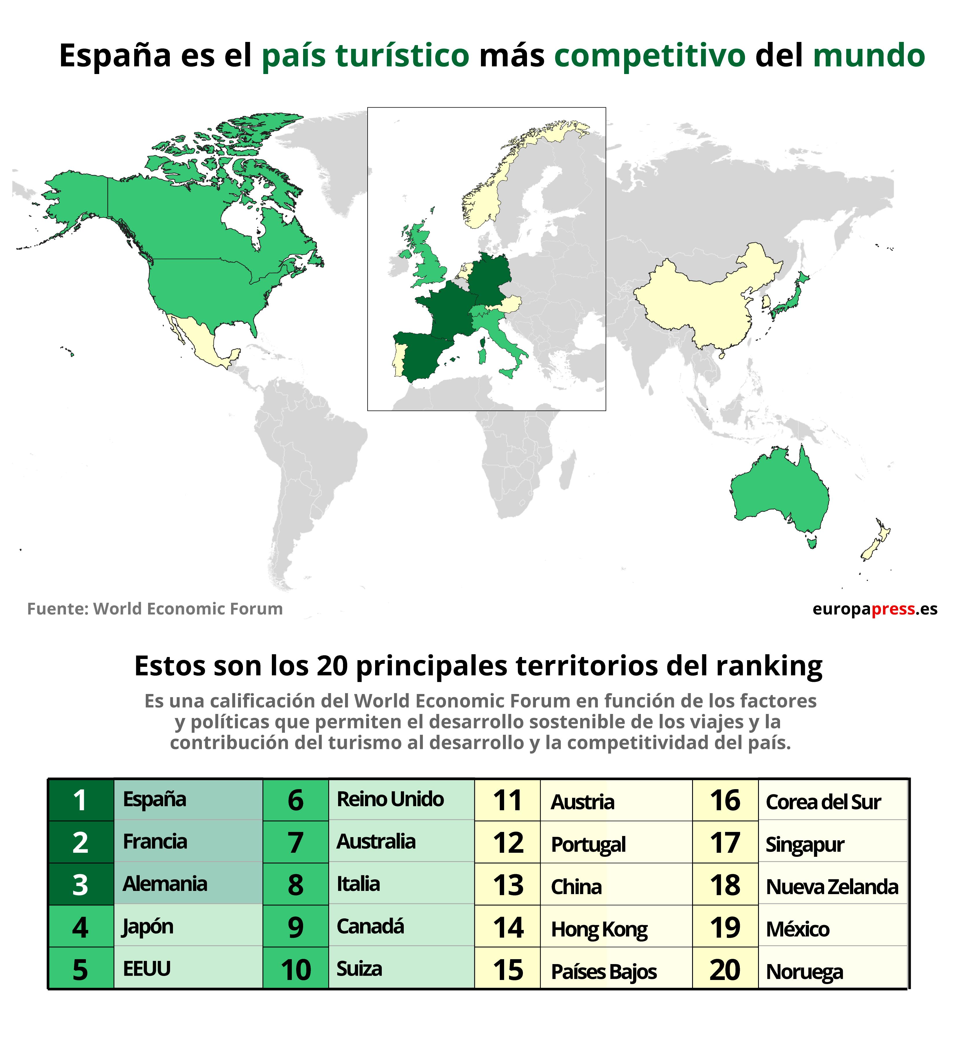 Mapa con los veinte primeros países del ranking de competitividad turística del World Economic Forum