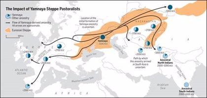 El estudio de ADN antiguo más grande ilumina milenios de la prehistoria de Asia meridional y central
