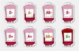Recurso donaciones de sangre
